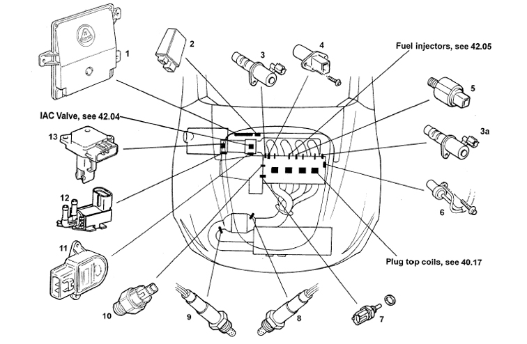 Engine Management & Sensors
