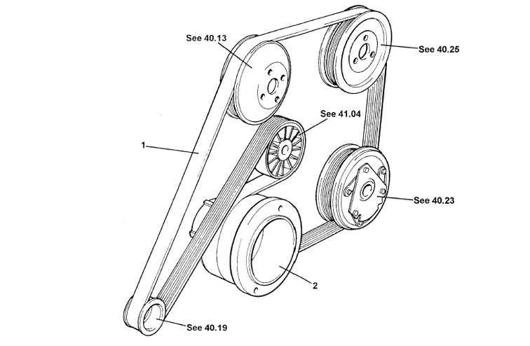 Auxiliary Drive Belts & Pulleys, V8