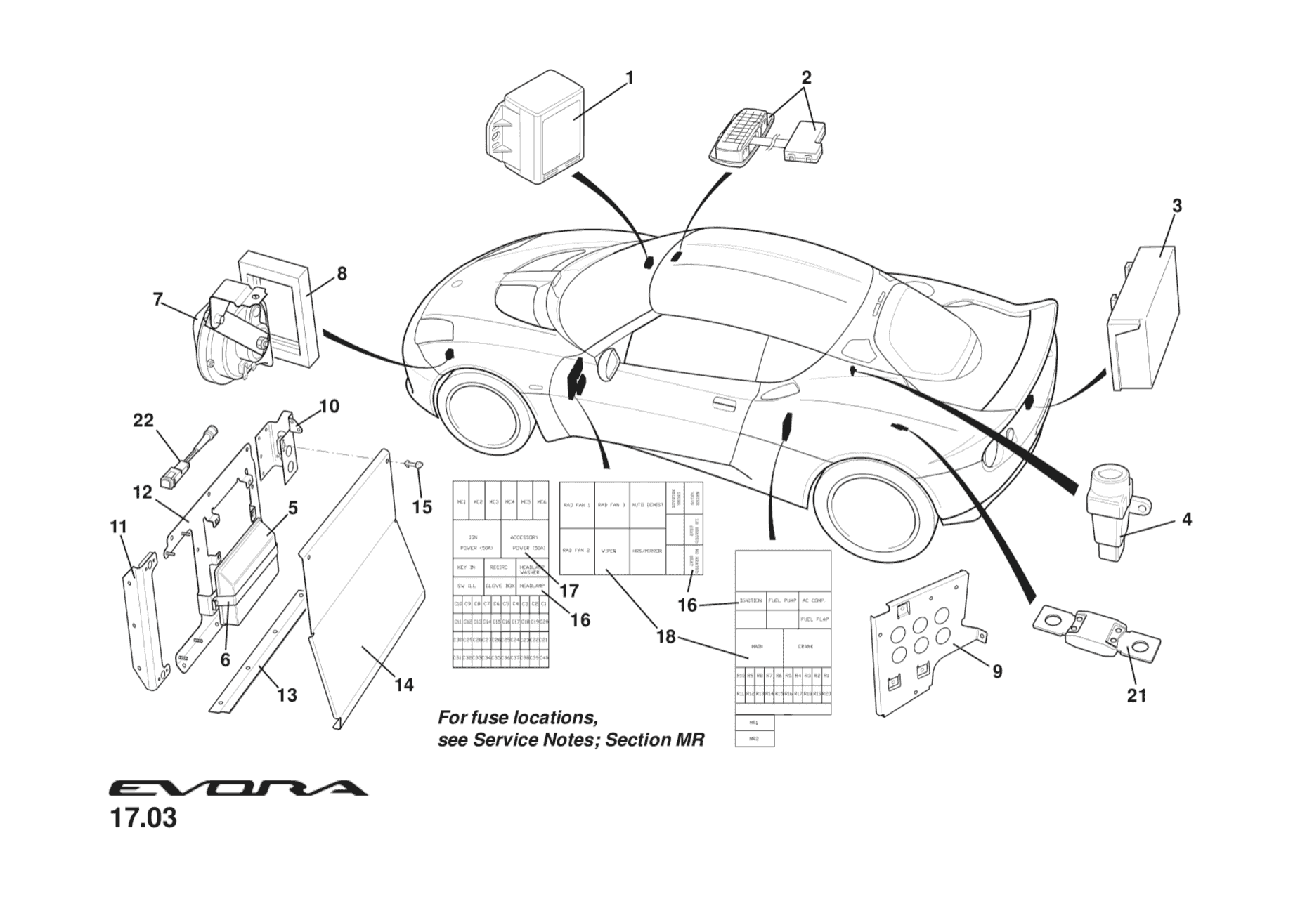 lotus elise fuse box diagram